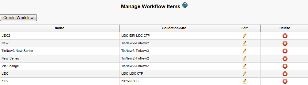 Manage Workflow Items page
